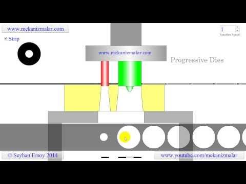 progressive dies