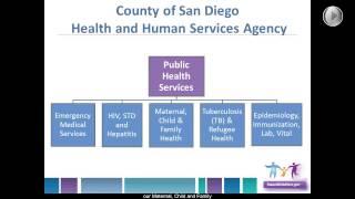 Video Webinar: Outreach and Enrollment When Families are Seeking Health Services (12/12/13) download MP3, 3GP, MP4, WEBM, AVI, FLV November 2017