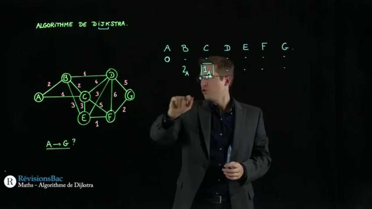 RévisionsBac.com - Algorithme de Dijkstra - YouTube