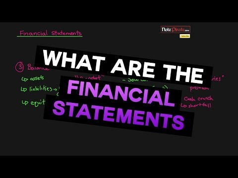 The Financial Statements (Financial Accounting Tutorial #5)