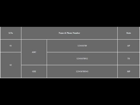 Rowspan and Colspan Attributes Using In Html Tables | Html Tables Tutorial  | Html Tables Design