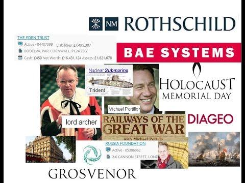 BAE sys, Grosvenor, Portillo, Diageo, EDEN trust, Russia Inc, Antisemit INC UK