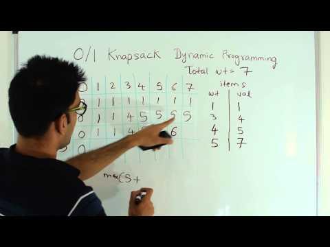 0/1 Knapsack Problem Dynamic Programming