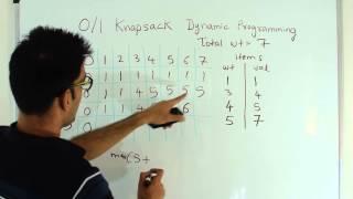 0/1 Knapsack Problem Dynamic Programming thumbnail