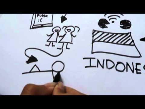 Pengaruh Ilmu Pengetahuan dan Teknologi karya mahasiswa Pend.Senirupa UPI 2014