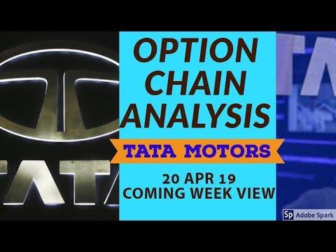 option chain analysis Tatamotors 20 apr 19