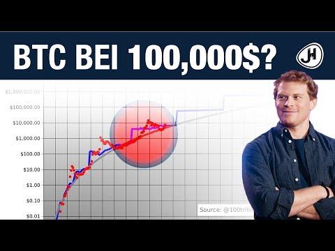 Bitcoin zu 95% bei 100.000 EUR in 2020?! JA, laut diesem Indikator!