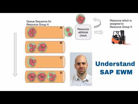 Understand SAP EWM - Wave & Resource Management