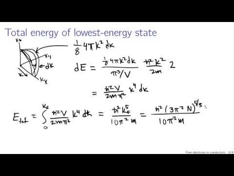 Free electrons in conductors