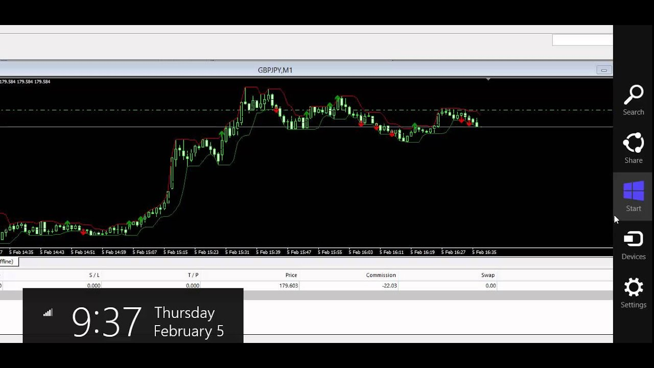 Forex akademi tv
