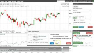 Pairs Trading Strategy based on Indices & Stock Chart Conditions