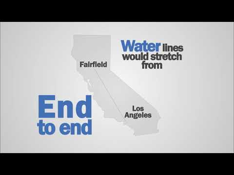 Fairfield Public Works - Amazing Water Facts