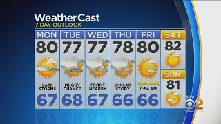 New York Weather: CBS2 6/16 Weekend Forecast