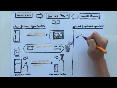 Why You Should Be Interested in IoT - Part I (SAP EA Explorer – Short Video)