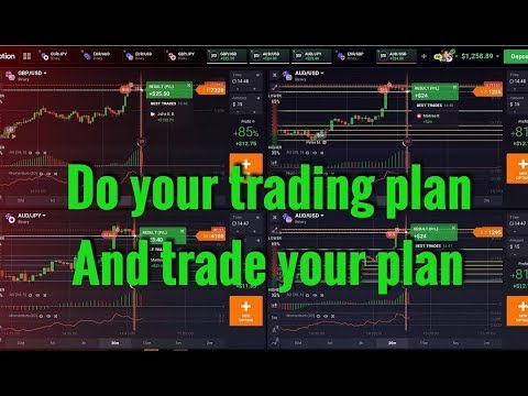 Most accurate binary options software