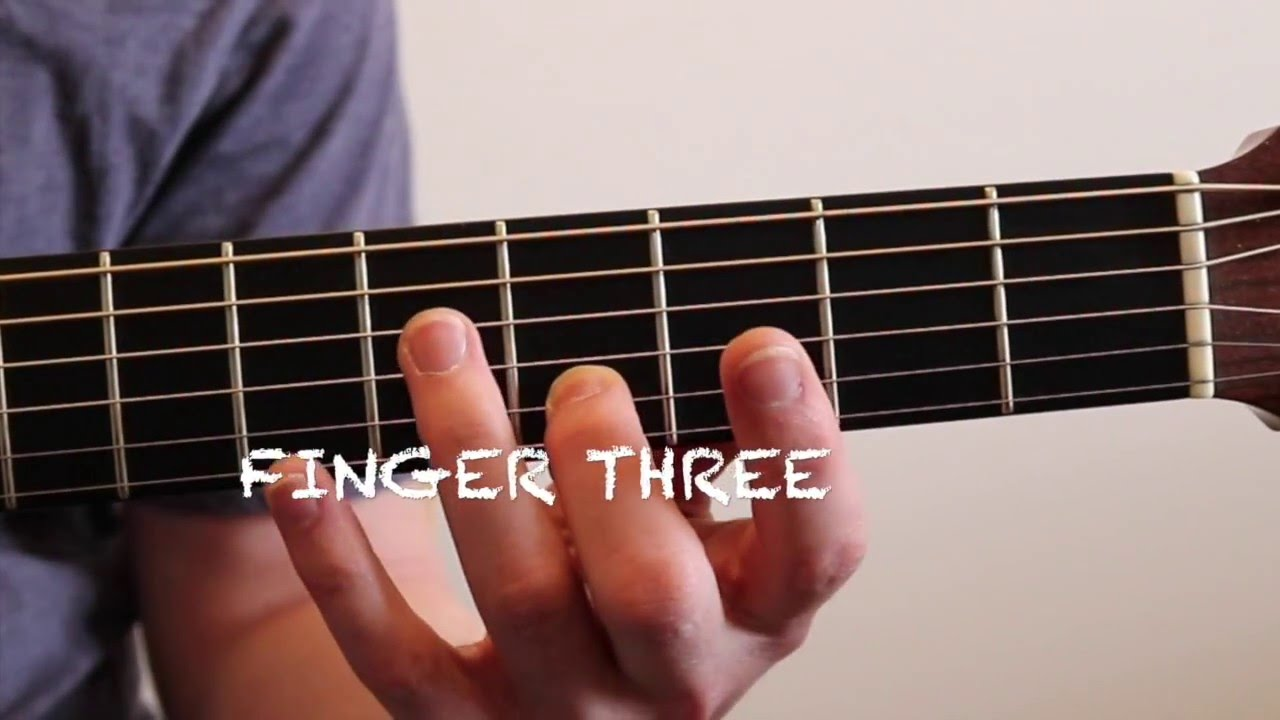 How to play a Cm15 chord on guitar