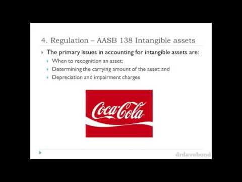 Lecture 04 - Intangible Assets (2015)