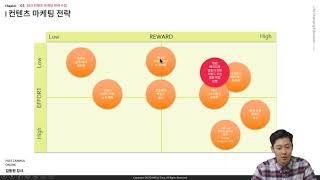 [검색최적화(SEO)운영/전략] SEO 콘텐츠 마케팅 …