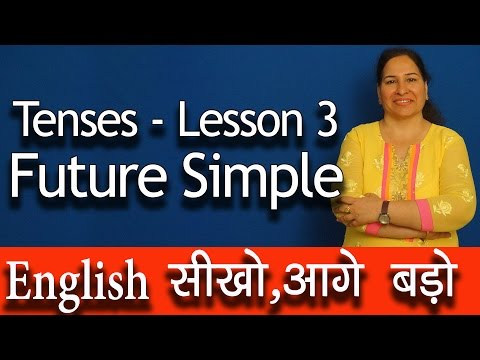 Future Simple Tense   Tenses in English Grammar with examples in Hindi   Part-3
