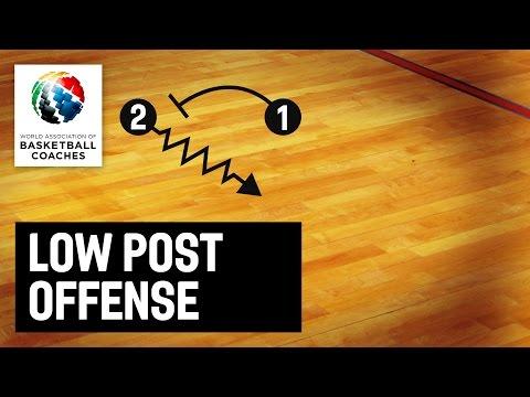 Low Post Offense - Fotios Katsikaris - Basketball Fundamentals