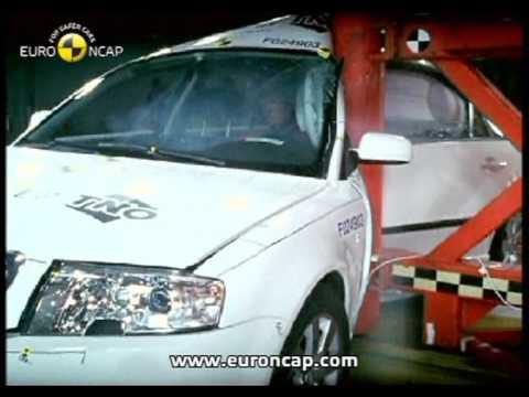 euro ncap skoda superb 2003 crash test youtube. Black Bedroom Furniture Sets. Home Design Ideas