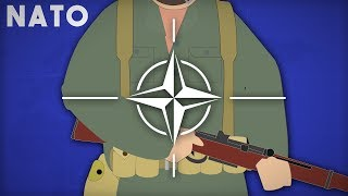 NATO, From YouTubeVideos