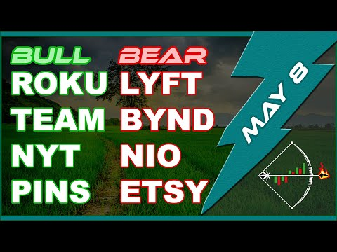 Stock Chart (ROKU TEAM NYT PINS LYFT BYND NIO ETSY) Technical Analysis for Today – May 8, 2019