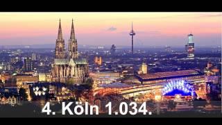 die 10 grösten städte deutschlands