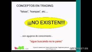 Soportes y resistencias Forex mercados financieros (parte 2 de 3)