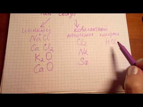 Химическая связь 9 класс видеоурок