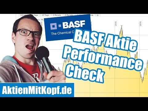 BASF Aktie im Performance Check - Aktienbewertung Tutorial