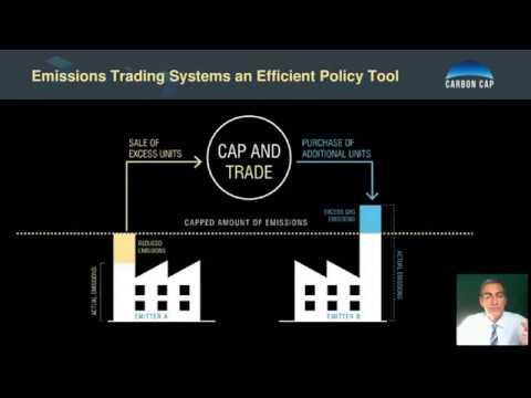Carbon Cap - Emissions Trading Explained