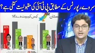 Survey Reports Kay Mutabiq Kaun Si Party Is Dafa Bazi Maray Gi? - Dunya News