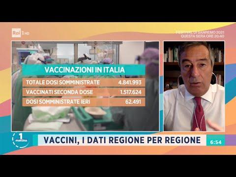 Covid-19: l'andamento della pandemia in Italia - Unomattina 05/03/2021