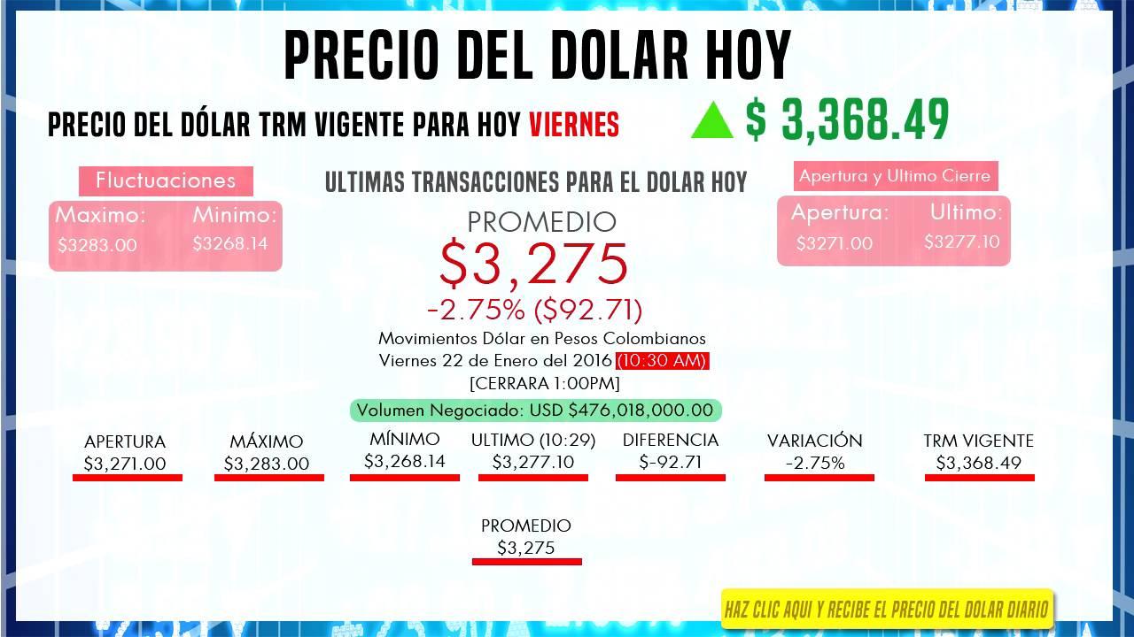 Precio Del Dolar Hoy 10 30 Am En Colombia 22 De Enero 2016 You