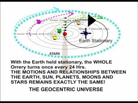 Image result for malcolm bowden  orbit images