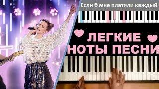 Монеточка - Каждый раз подыграй за 5 мин на пианино и гитаре