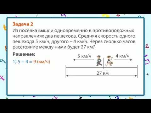 онлайн уроки по математике 4 класс