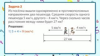 движение в противоположных направления Математика 4 класс