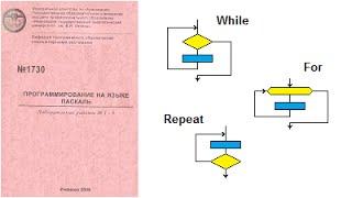 Лабораторная работа по Pascal. Операторы циклов