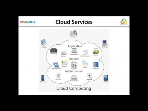 Fasken  Training and Consulting - Cloud Architect Webinar Part 1