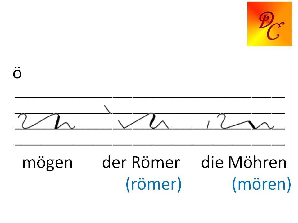 Stenographie lernen