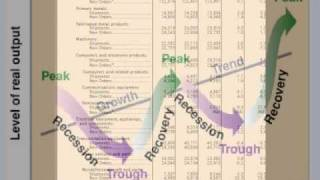 06: DURABLE GOODS -  ECONOMIC REPORTS FOR ALL MARKETS