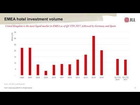 Hotels Keynote: Patrick Saade, Co-Head, Hotels & Hospitality Group, JLL