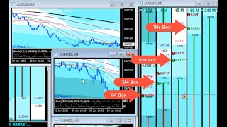 Trading Multiple Time Frames with Forex Price Action Live Trade Room Session Excerpt