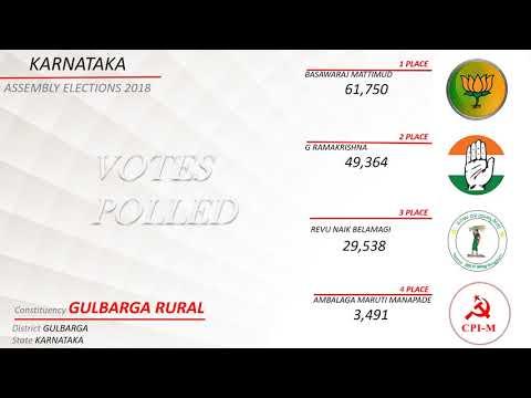 GULBARGA RURAL Assembly Constituency