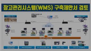 창고관리 WMS구축제안서 검토