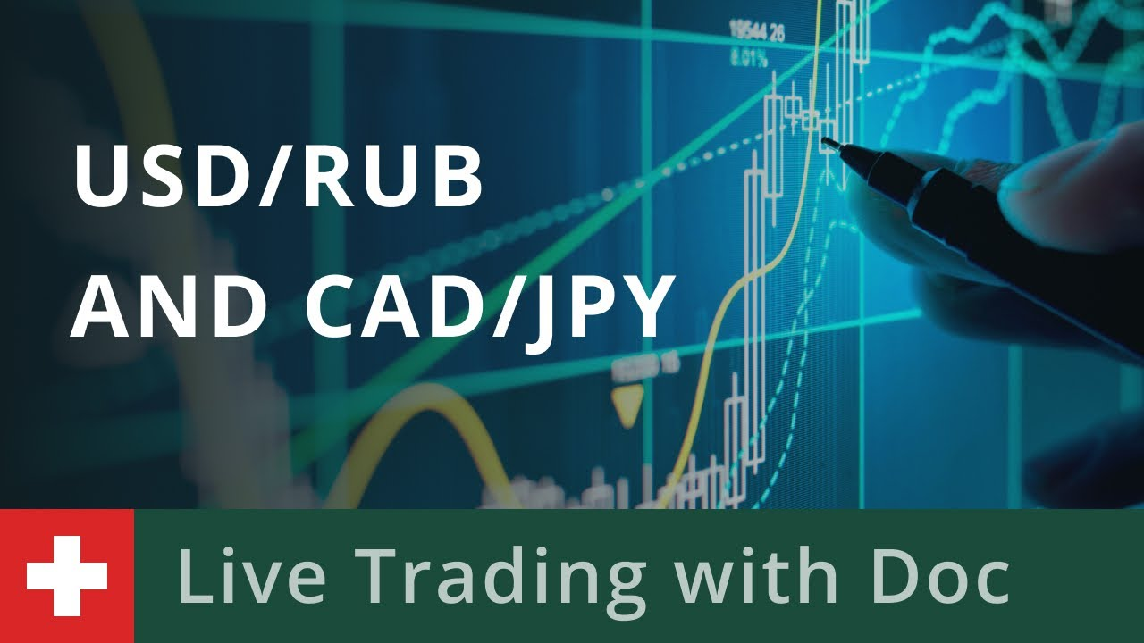 Trading with Doc 24/02
