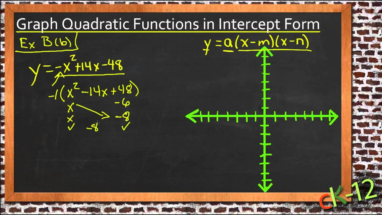 Graph Quadratic Functions in Intercept Form: An Application ...