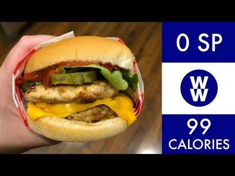 ww-turkey-burgers-•-zero-sp